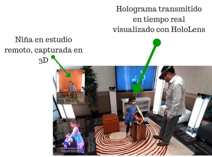 #Comunicación #3D #holograma holoportation, la tecnología de Microsoft que permite el teletransporte usando hologramas