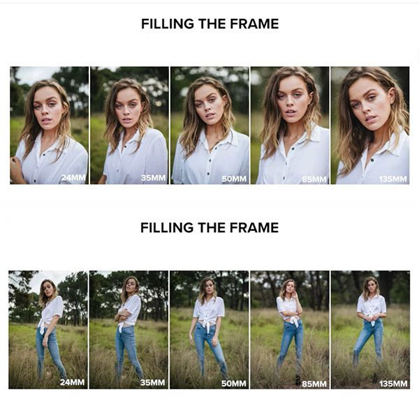 Here S How Focal Length Affects Portraits 24mm Vs 35mm Vs 50mm Vs 85mm Vs 135mm Lenses In 2021 Focal Length Photography Photography Lenses 35mm Photography