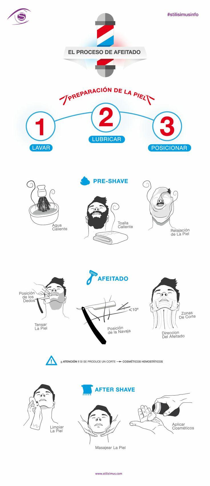 Proceso de afeitado a navaja. Pasos importantes a recordar en un protocolo básico #stilisimusinfo