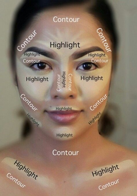 Learn How To Highlight and Contour