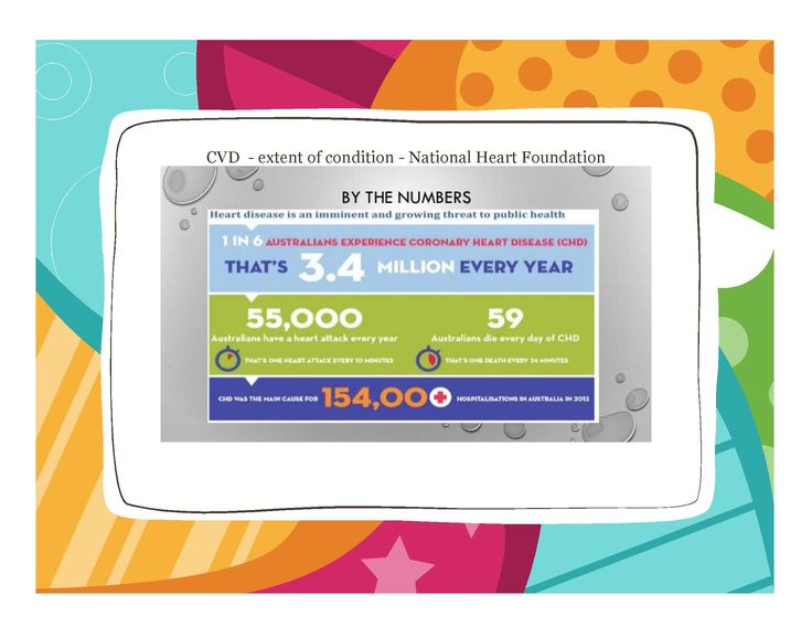 National Heart Foundation - extent of condition