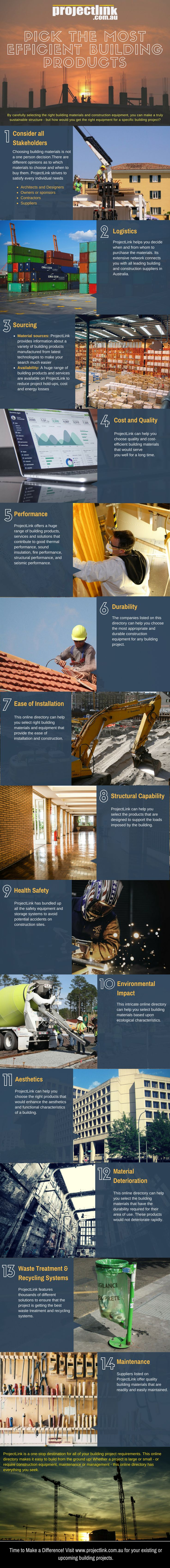 Factors to consider while selecting suitable services and products for any building project.