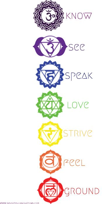 Get Your Self Esteem On Pinterest Blog Tattoo And Chakra