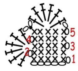 Lunitas de Lana y Fieltro: Corazoncito de ganchillo con diseño plano.