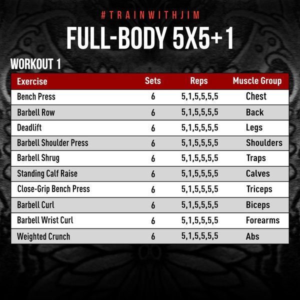 My full-body 5x5 scheme gets an added strength boost via one extra (and  heavy) rep with this 5-day … | Full body workout plan, Body workout plan,  Full body training