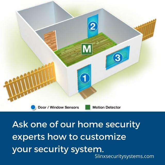 Give us a call to discover the best-tailored option for your home or business. One of our security experts will help determine which package best meets your needs!