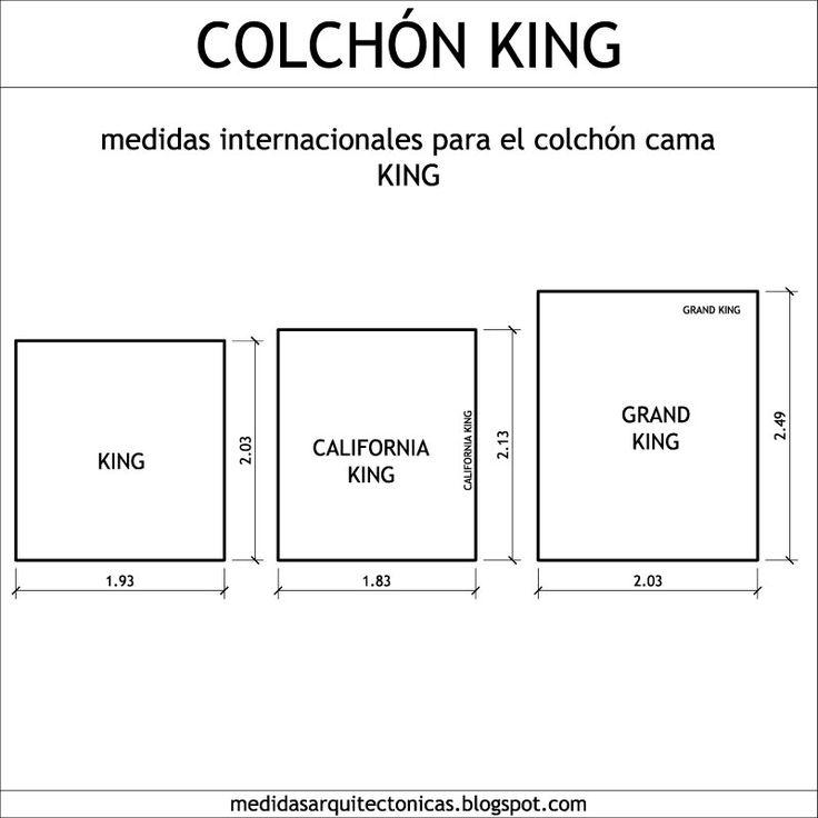 25 melhores ideias sobre medidas cama king no pinterest for Medidas de colchon queen y king