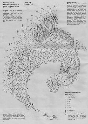 922 best images about crochet doilies diagrams on pinterest