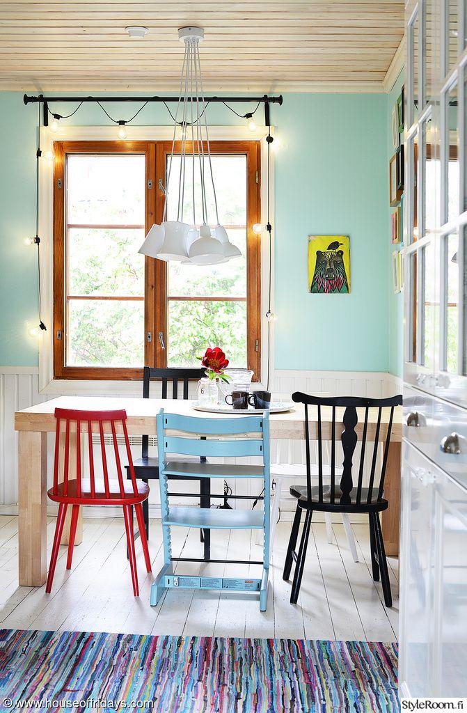 25+ parasta ideaa Pinterestissä Turkoosi
