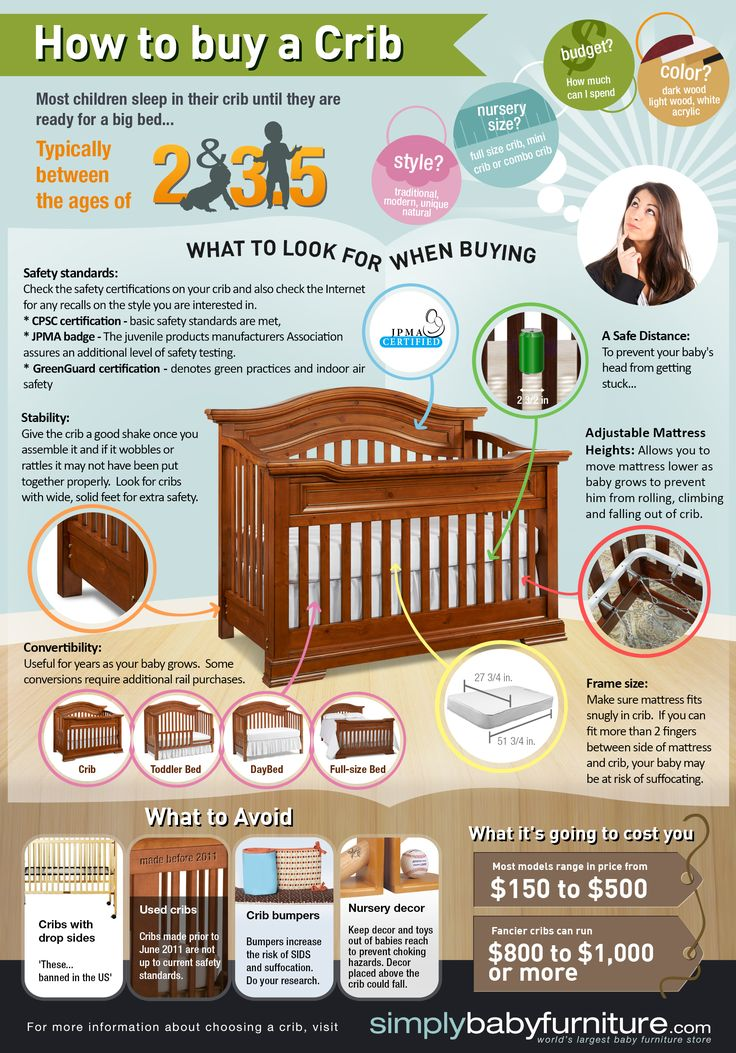 How To Buy a Baby Crib #Infographics — Lightscap3s.com
