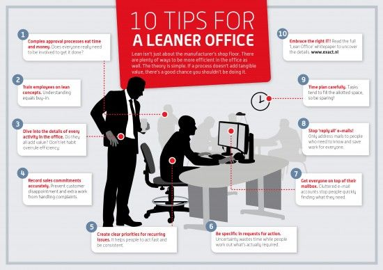 130228-exact-infographic-lean-office-lowres