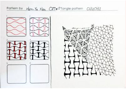 Zentangle pattern -CHUCHU