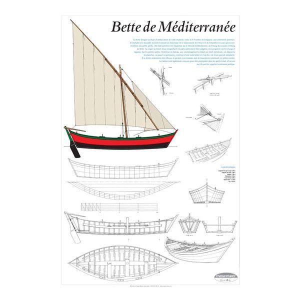 Plan de modélisme, Bette de Méditerranée