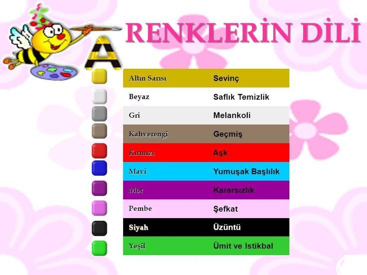 renklerin dili, renklerin etkisi, renklerin hissetdirdiği