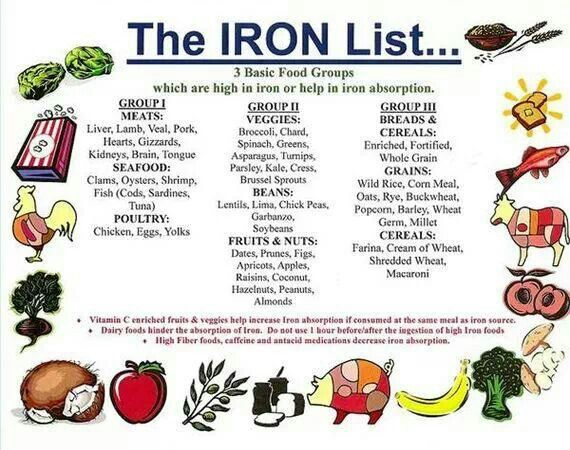 The doc said I'm low in my iron...so here is a good list to share with everyone