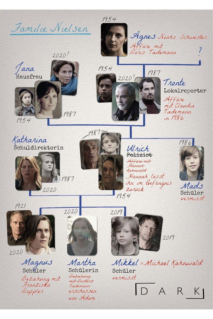 Dark Staffel 3 Schauspieler