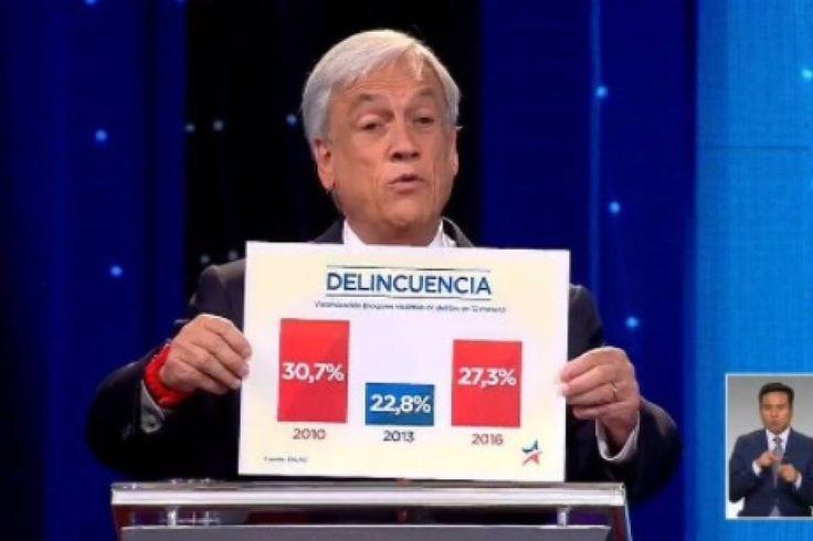 Si Piñera fuera de la U... el monumental trolleo al extraño gráfico del ex presidente en debate presidencial - Publimetro Chile