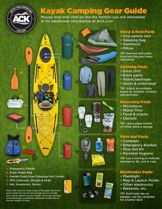 Kayak camping gear guide... would love to do this someday soon!