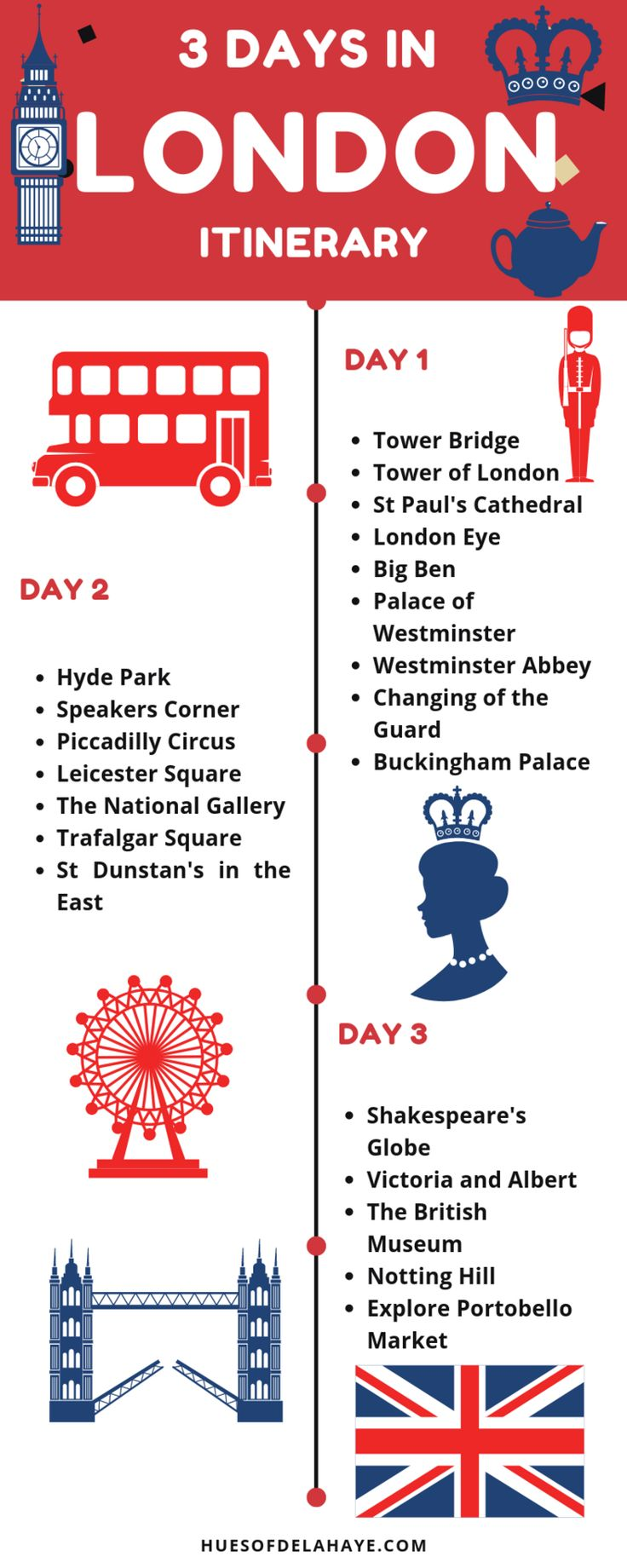 3 Days in London Itinerary: The Perfect 72 Hour London Itinerary
