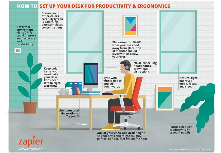 Productivity and ergonomics the best way to organize your desk productivity ergonomics - Colors home office can enhance productivity ...