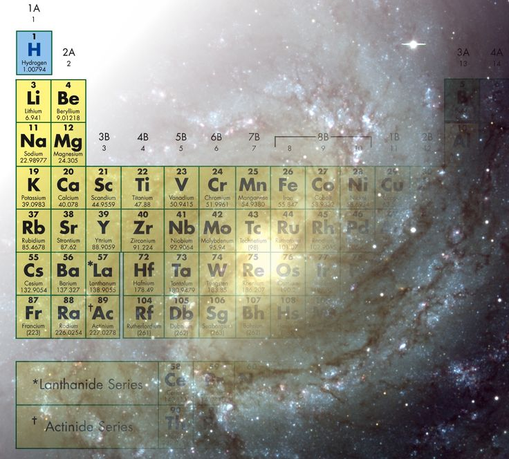 El alquimista galáctico: ¿De dónde provienen los elementos de los que estamos hechos? | SEA