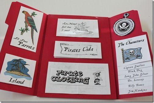 Treasure Island Unit Study