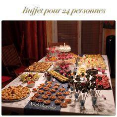 Voici le buffet que j'ai réalisé ce week end. Vous trouverez toutes les recettes ci-dessous. http://www.nath-chocolat.com/2015/09/bouchee-feta-et-olives-noires.html http://www.nath-chocolat.com/2015/09/mini-roules-aux-epinards-jambon-et-boursin.html http://www.nath-chocolat.com/2015/09/verrine-de-mini-penne-au-basilic.html...