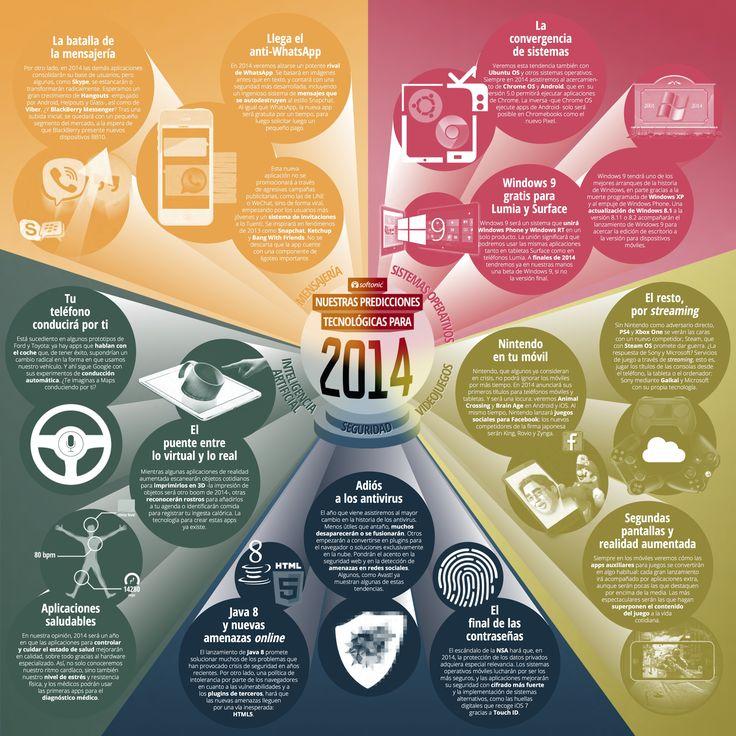 Previsiones tecnológicas 2014 #infografia #infographic #tech