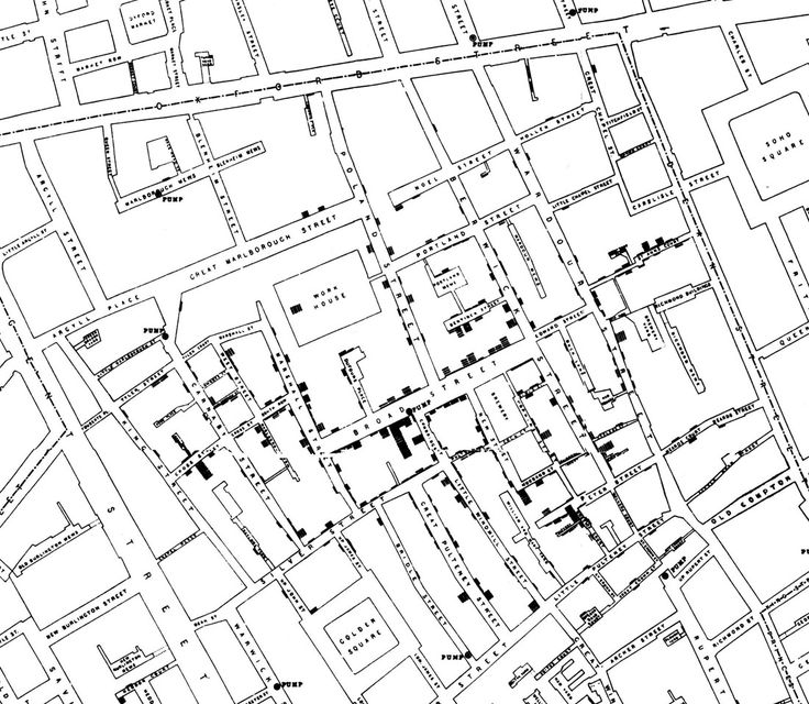 John Snow: London Cholera Map, 1854