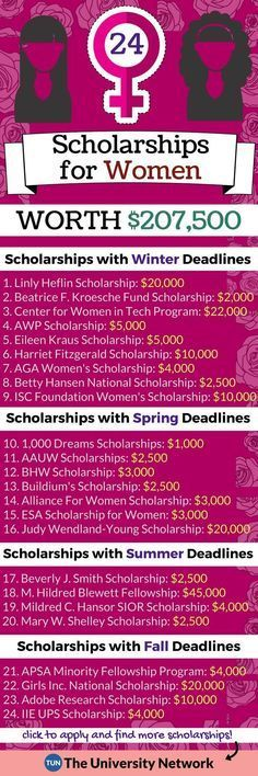 Here is a selection of Scholarships For Women that are listed on TUN. #Collegetips