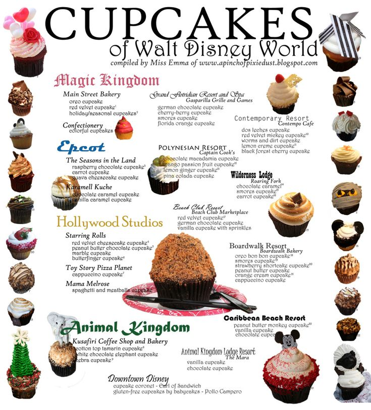 The Disney Cupcake Guide Infographic!! Click through to see the BIG version! @paquipenedo
