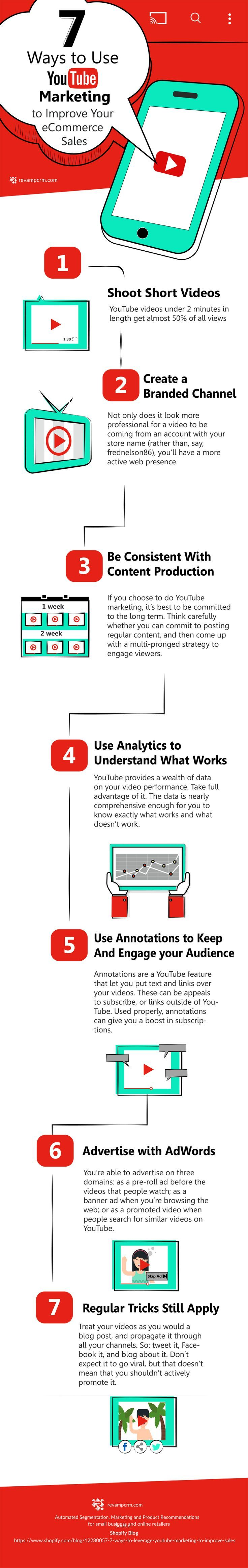7 Ways To Use Youtube Marketing And Improve Your Ecommerce Sales Infographic Http Itz My Com Infographic Marketing Youtube Marketing Video Marketing