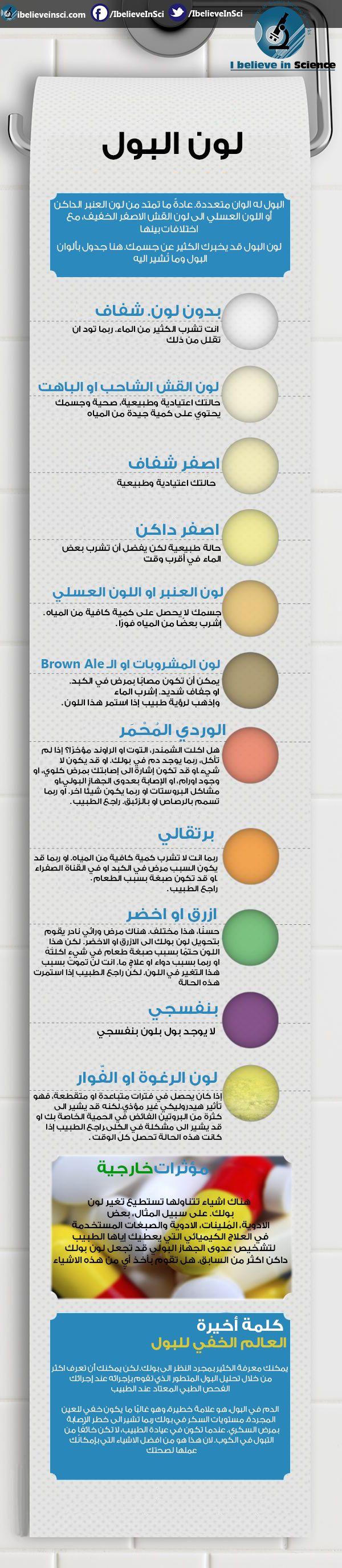لون البول و دلائله Health And Nutrition Health Facts Fitness Health Facts Food