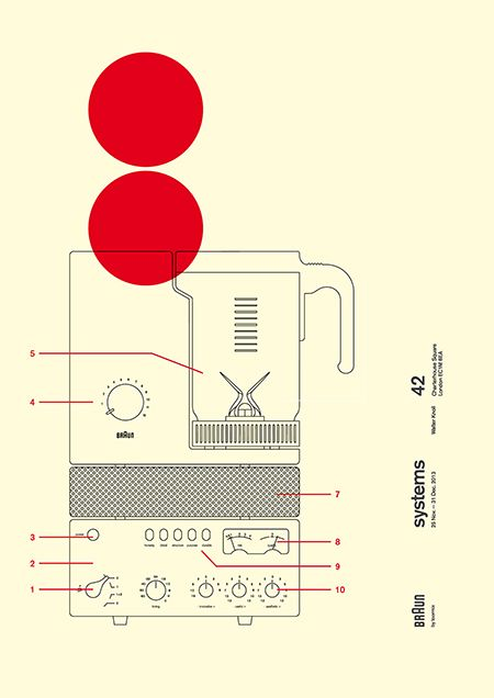 Poster designed by toormix. Thirty-four leading graphic designers and studios were invited to produce a poster design on the theme of Braun systems design. #braun #systems #braunexhibition #dasprogramm #dieterrams