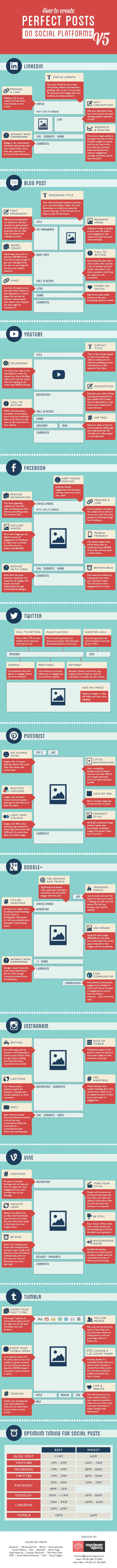 How to Create Perfect Posts on Every Social Media Platform #infographic