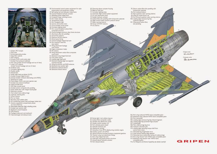 BEST FIGHTER FOR CANADA: Fighter Jet Fight Club: F-35 vs. Gripen