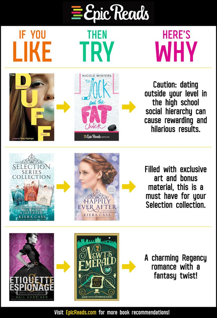 Like Try Why: Duff, Selection, Etiquette and Espionage - We are your book matchmakers, here to make you a match! Sometimes it's hard to find a book you'll like, which is why we've done the dirty work for you!