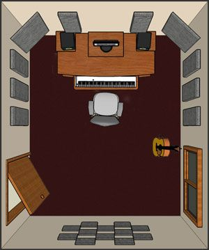 Primacoustic Acoustic Solutions: London 10 Room Kit. Good For 10x13 Room.  Singing TipsProduction StudioHome ...