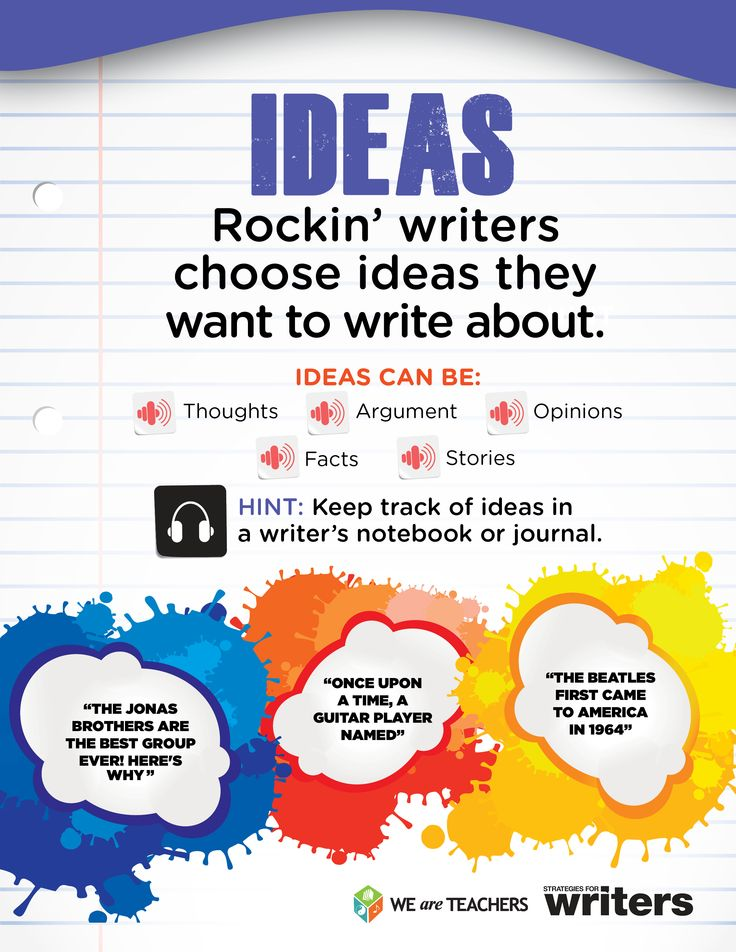 6 trait writing lesson plans What are the traits of good writing the 6+1 traits of writing® represent the including trait definitions and lesson plans featuring mentor text on.