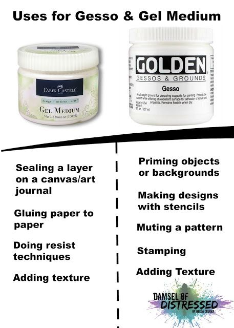 Uses for gesso and gel medium tutorial. Check out this blog! Super helpful visuals of ways to use gesso and gel medium.