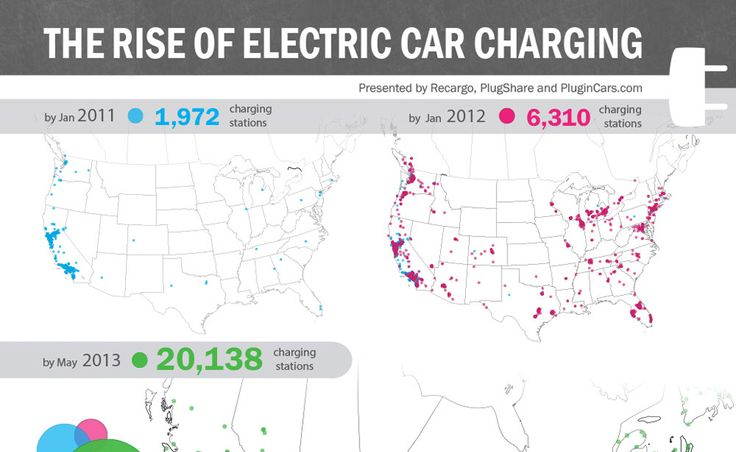 Hybrid and electric cars have gone pretty mainstream. But it's hard to get a sense of whether the charging infrastructure is keeping pace. Especially since there are lots of proposals for how we could transition away from the gas station model.