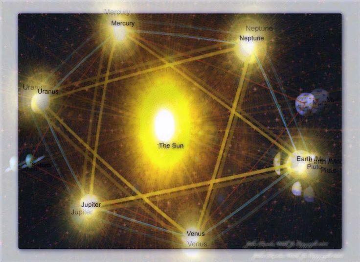 dogon sirius star system - photo #6