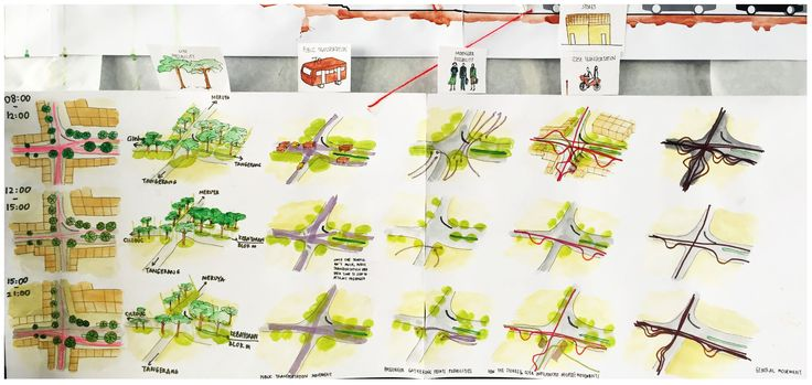 Mapping diagram of relationship between site possibility, public transportation, passenger, ojek transportation, stores, and how they are influenced the general movement of human passing the main road in Joglo