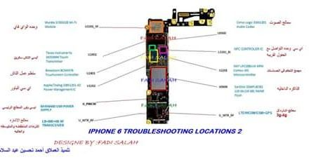 Iscrews as well Bc Ae D Dd D Db furthermore Iphone Iphone Plus Front besides Cc Dc A F Cf F A Da Exploded View Radiators furthermore E A E Fe C F B F Iphone Homebuttonassemblyschematic. on iphone 4s internal parts diagram