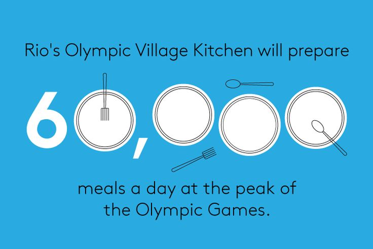 Inside The Kitchen At The Olympic Village  #refinery29