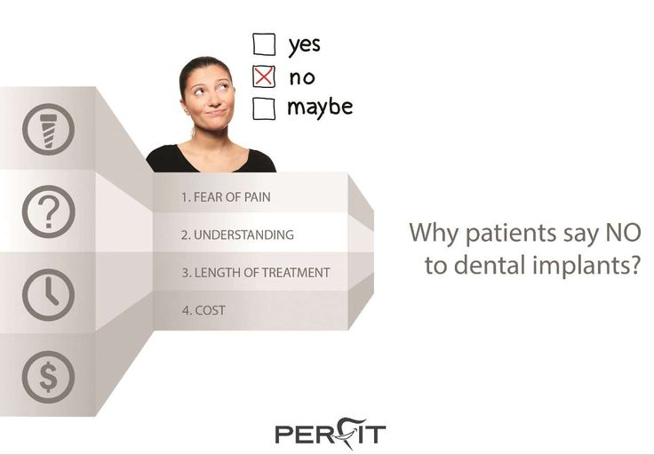 TOP 4 REASONS PATIENTS SAY NO TO DENTAL IMPLANTS  Dental implants allow you to live your life without boundaries. With dental implants you can eat whatever you want, smile with confidence and save money long term. Best of all, you can say goodbye to dentures forever!  So why do patients say NO to dental implants?  Believe it or not, COST is not one of the top 3 reasons patients say no to the beneficial treatment.
