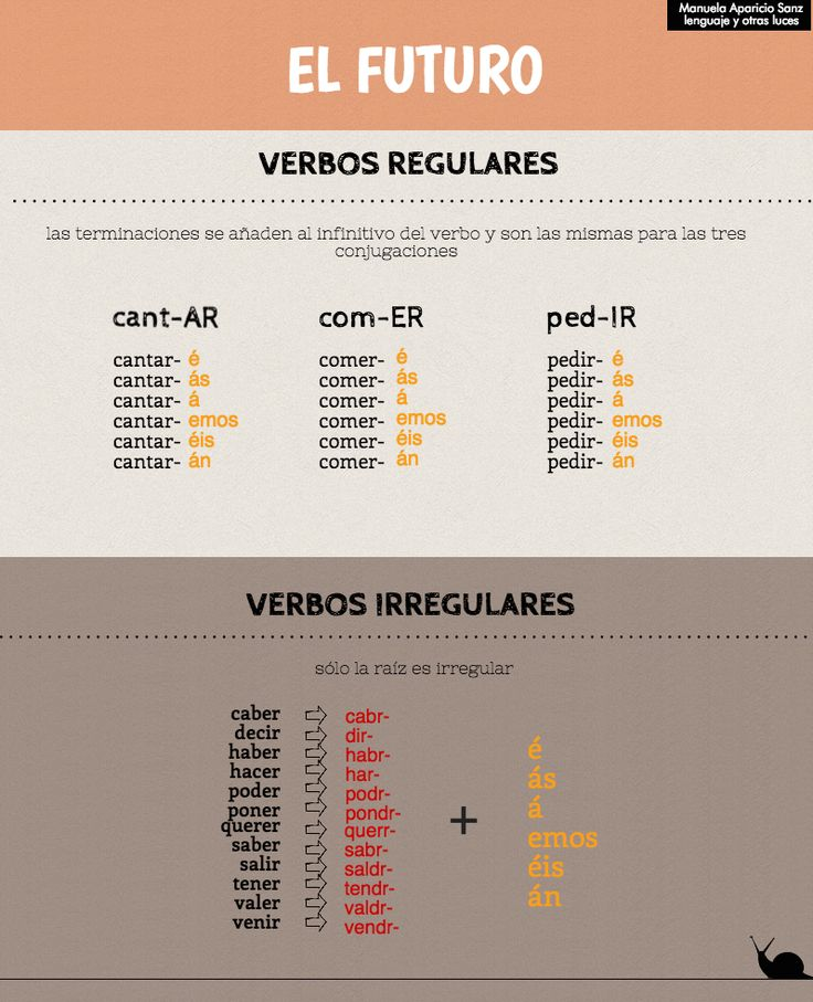 66 best Verbos en español images on Pinterest | Spanish courses ...
