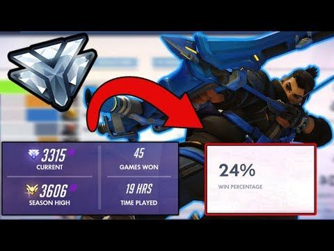 Today im talking about why your team sucks sometimes in overwatch season 8 competitive ranked… well a little more than sometimes 😛 Playlist: https://www.youtube.com/playlist?list=PLefC4eOMnbRE5OffTNsF6ZeyZ_mGaN0BZ thumbnail: in ga...