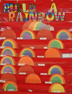 Each child receives a color for positive behavior. If at the end of the week they have a complete rainbow they get a reward. Plus it is a reward system and not a disipline system!