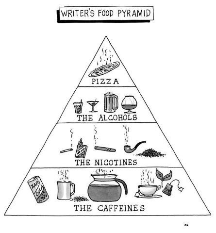 Writer's food pyramid